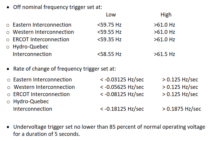 frequency trigger diagram
